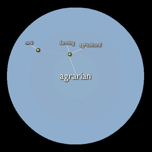 Agrarian