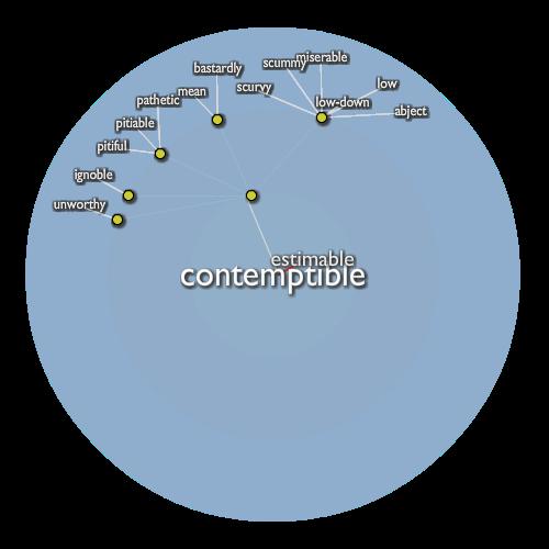 Contemptible