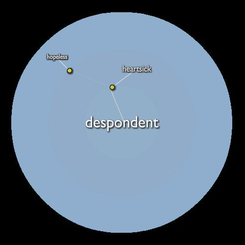 Despondent