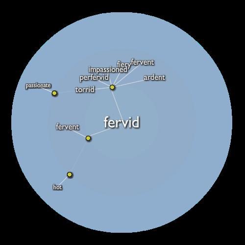 Fervid