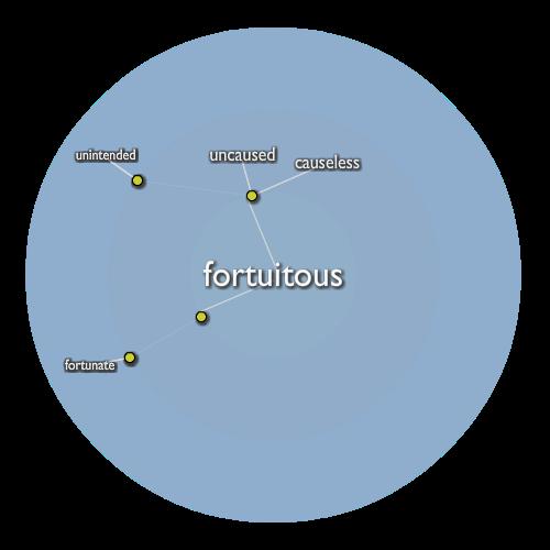 Fortuitous