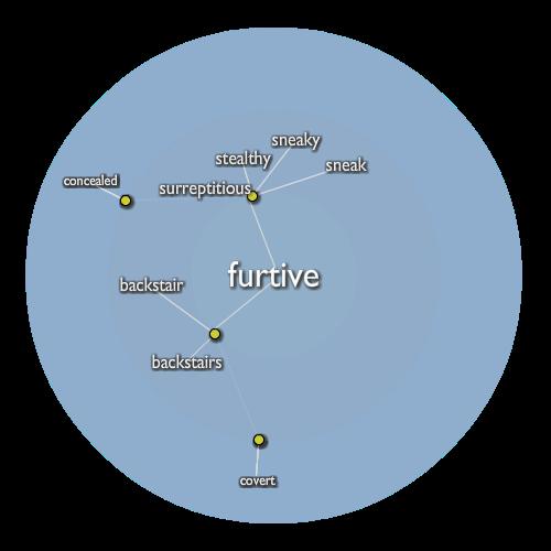 Furtive