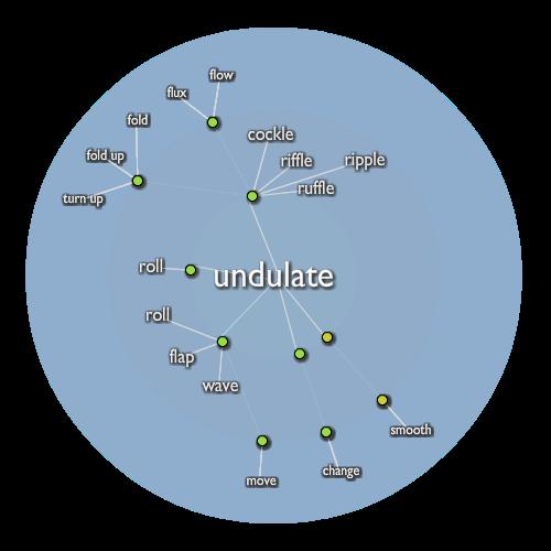 Undulate