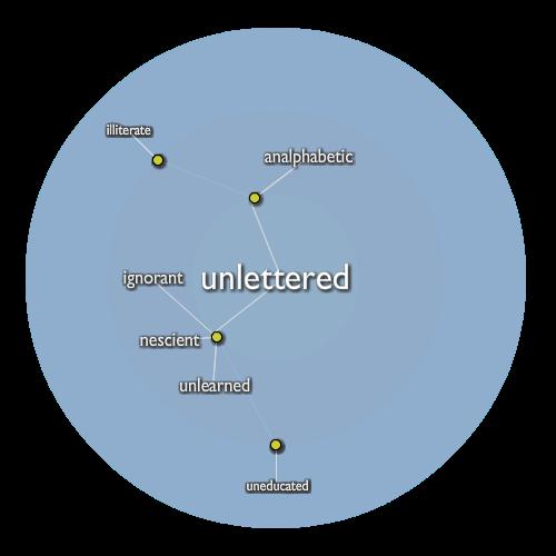 Unlettered