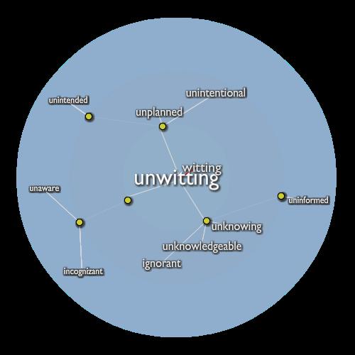 Unwitting