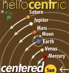 Word Root Of The Day: centr | Membean